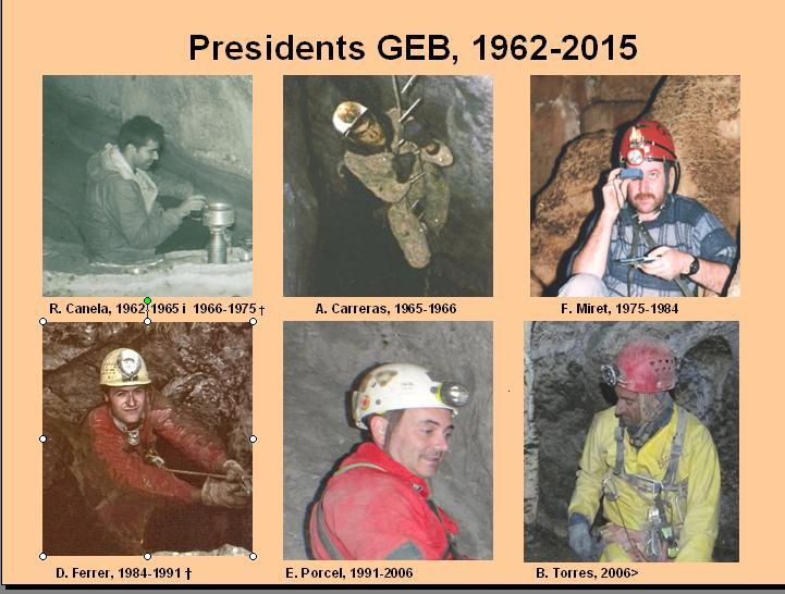 presidents GEB